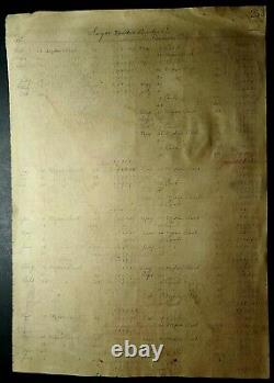 ORIGINAL INDIAN WARS LEDGER DRAWING! Early 1900s